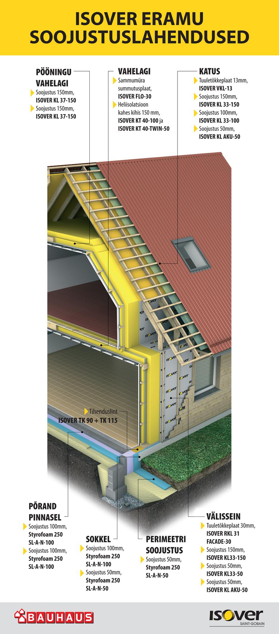 Bauhaus_3D_1100x2500.indd